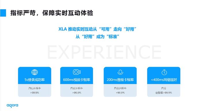 质量标准;曹跃;体验;互动;服务,水净网