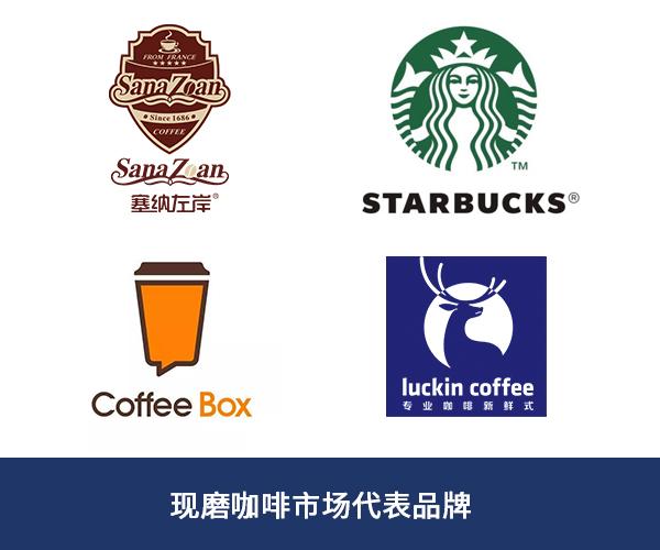 新零售形式下咖啡店连锁加盟的思考与创新