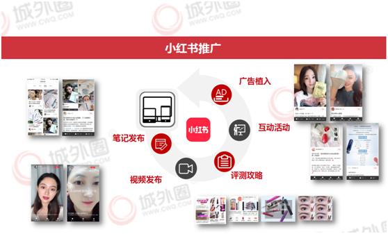 小红书明星KOL战略资源全面升级 城外圈分享品牌进阶指南