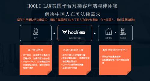 """hoolilaw海外法律保护计划——让安全触达留学生活""""最后一公里"""""""