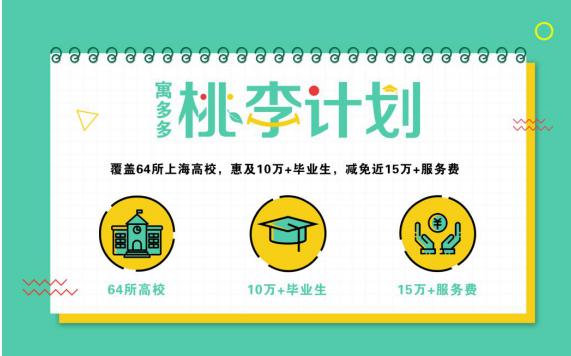 """寓多多""""桃李计划"""",才是毕业生最实惠的租房活动"""