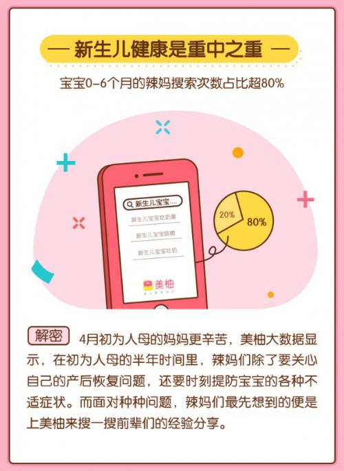 美柚发布4月大数据报告:五一踏春正当时 春季日用品销量迎来小高潮
