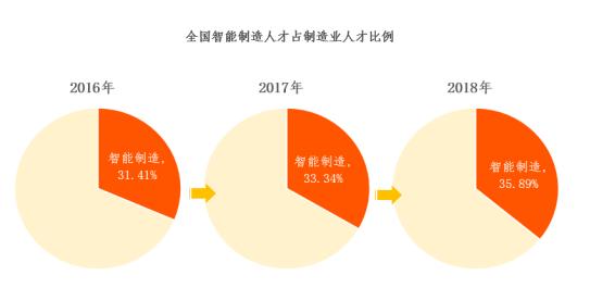 各行业gdp_日经新闻:日本将使用行业数据来计算第一季度初步GDP;日经新闻未...