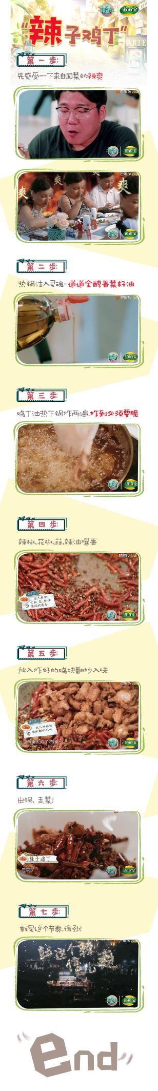 http://www.weixinrensheng.com/meishi/612374.html