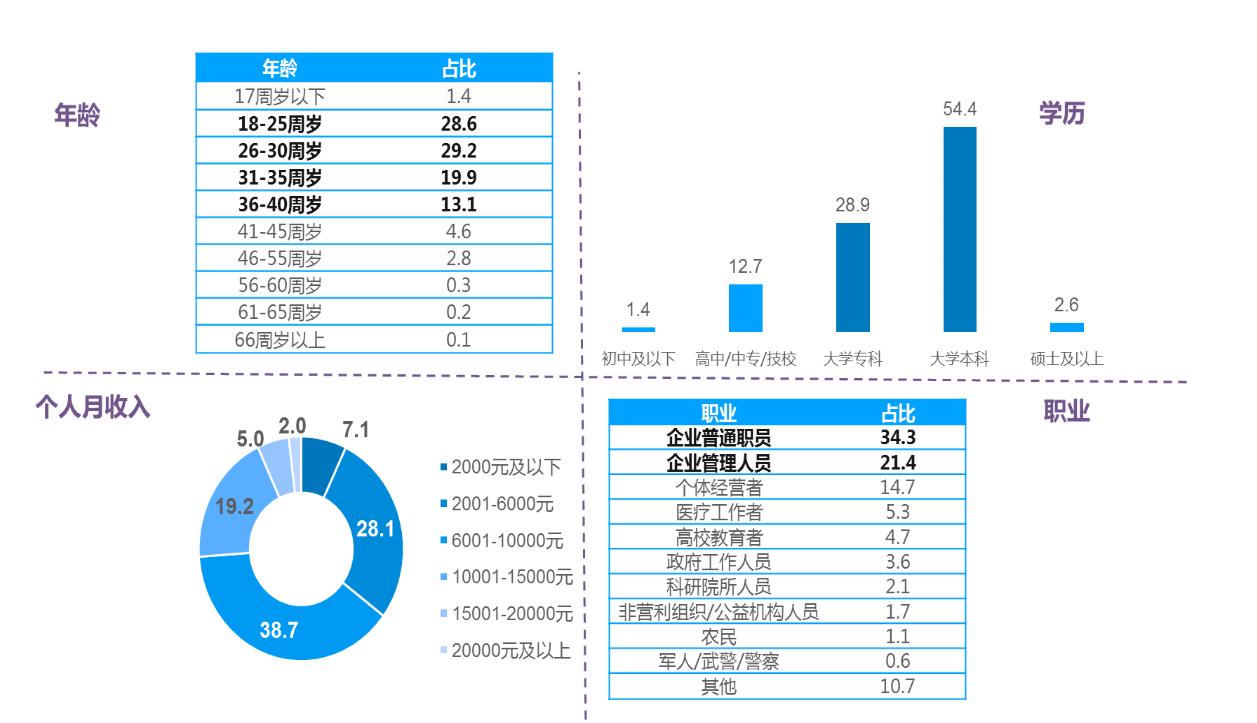 http://www.110tao.com/dianshangjinrong/241920.html