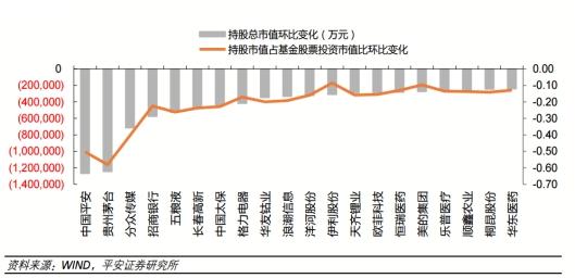 基金四季报全部披露完毕 苏宁易购等优质个股或成投资主线