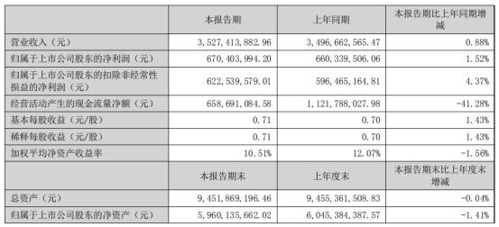 /wujinjiadian/461534.html