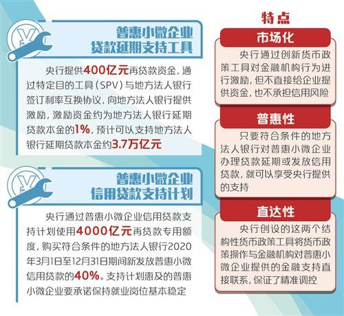 直通中国实体经济的2个自