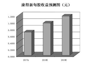 龙虎榜揭示逾37亿元资金动向 近九成个股月内实