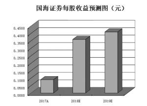 bob娱乐:龙虎榜揭示逾37亿元资金动向 近九成个股月内实现上涨