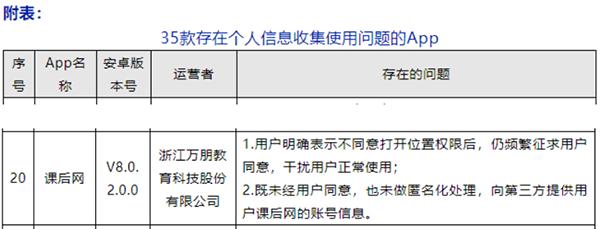 网信中国微信公众号发布通告称,35款App存在个人信息收集使用问题