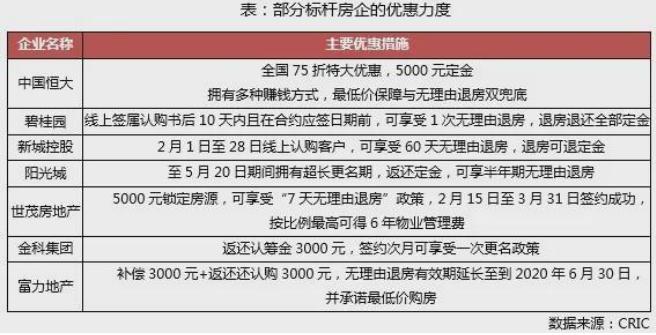 """「干什么挣钱」""""网上卖房""""狂销447亿: 恒大的""""变""""与""""不变"""""""